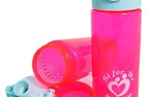 Fit for We Mommy & Me Refillable Tritan Water Bottles for Mommy and Kids – Product Review
